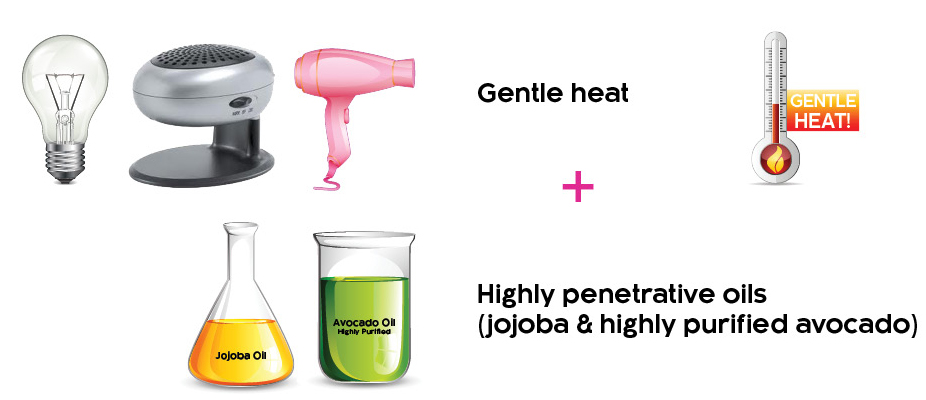 Heat_Oils